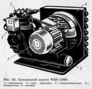 Холодильный агрегат ФАК-1, 5 М3
